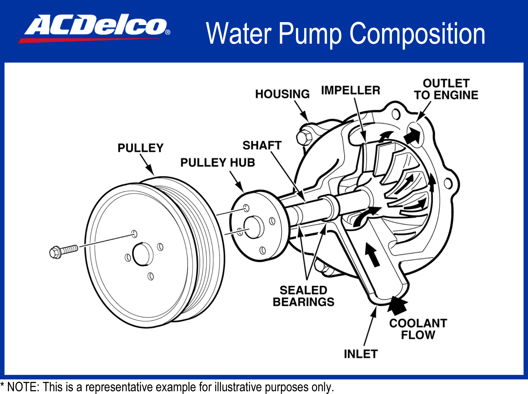 jeep liberty engine diagram water pump ford f150 water