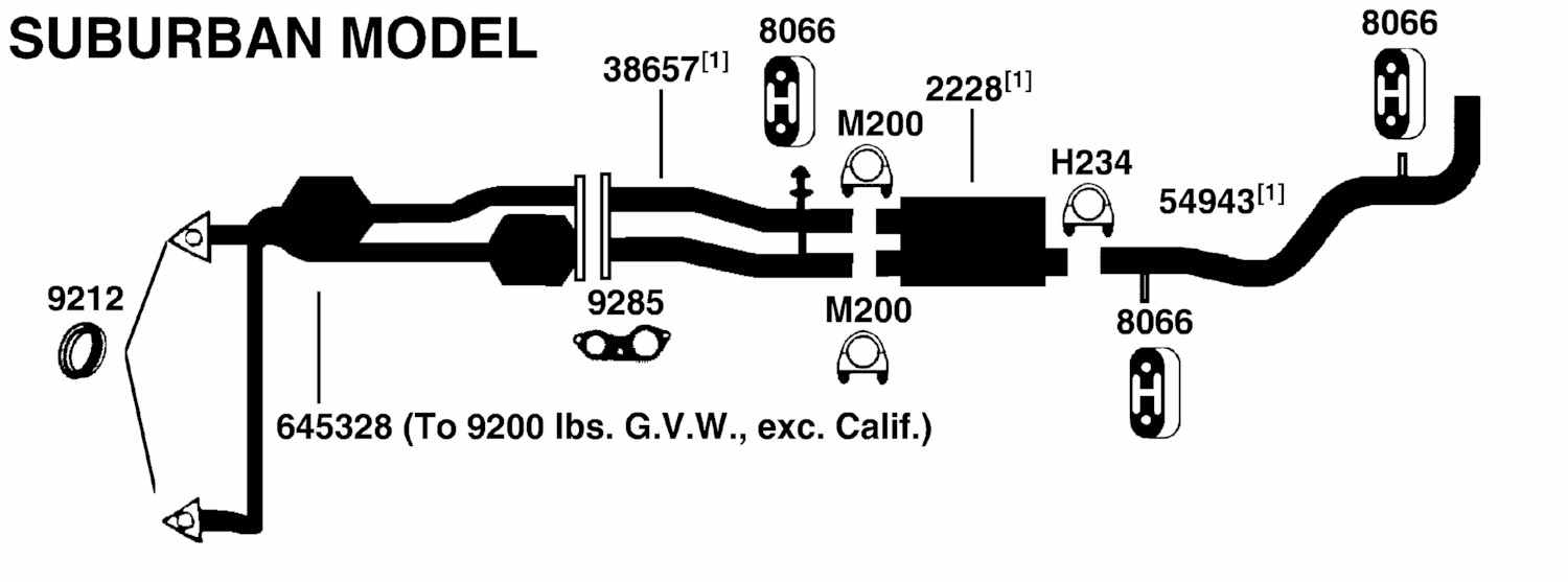 2001 chevy suburban 2500 wiring diagram  2001  free engine image for user manual download