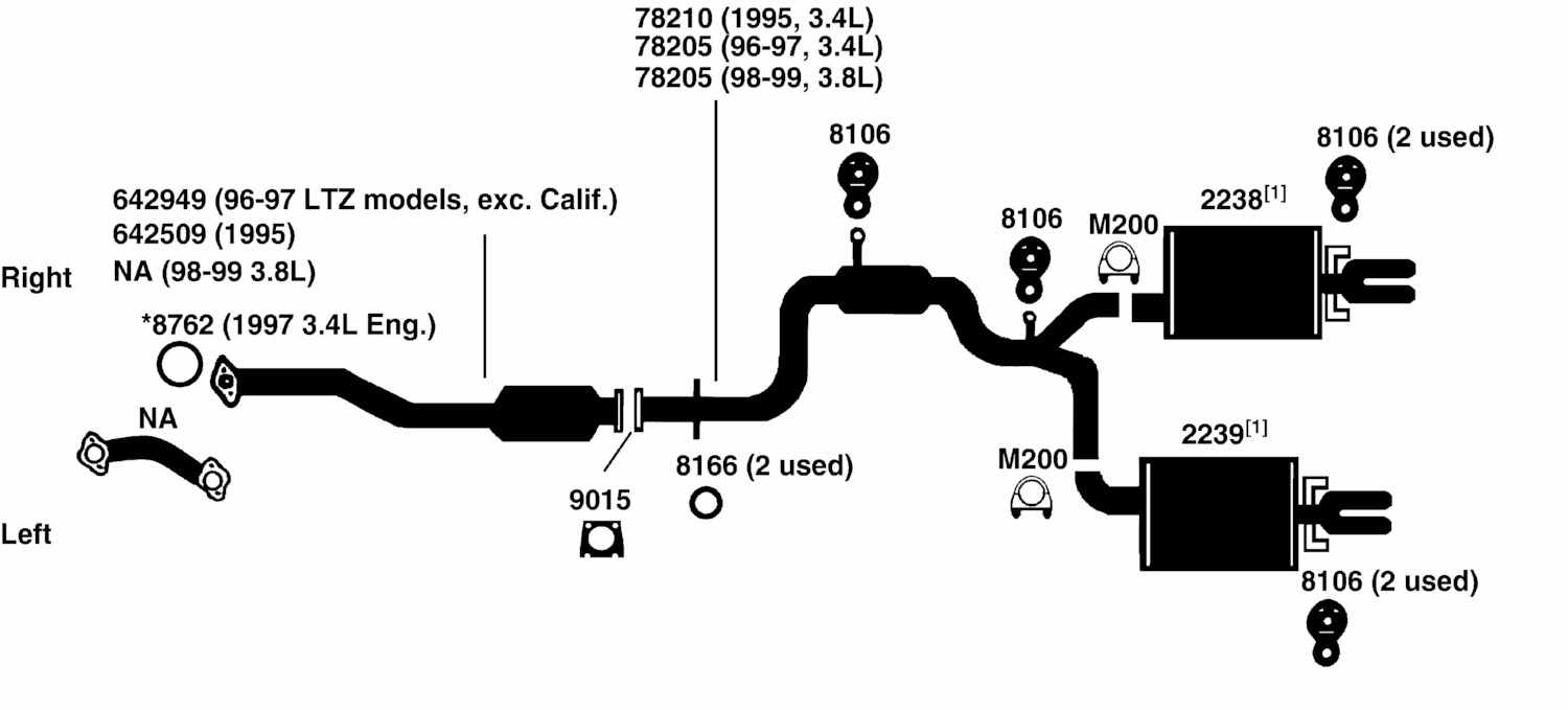 1995 lumina 3 1 chevy engine diagram