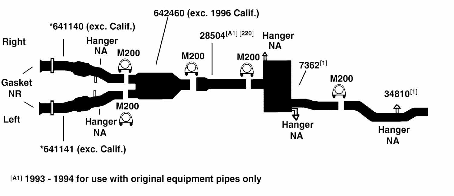 1994 Chrysler Concorde Stereo Wiring Diagram