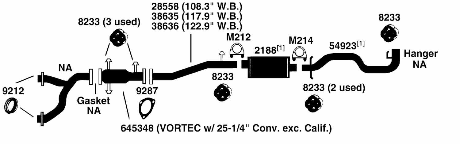 20129 gmc typhoon fuse box gmc roll bar wiring diagram ~ odicis GMC Fuse Box Diagrams at bayanpartner.co