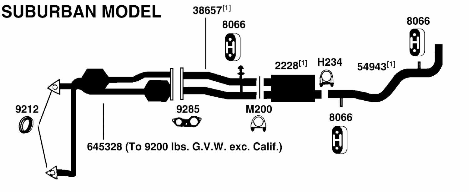 gmc suburban k1500 exhaust diagram from best value auto parts
