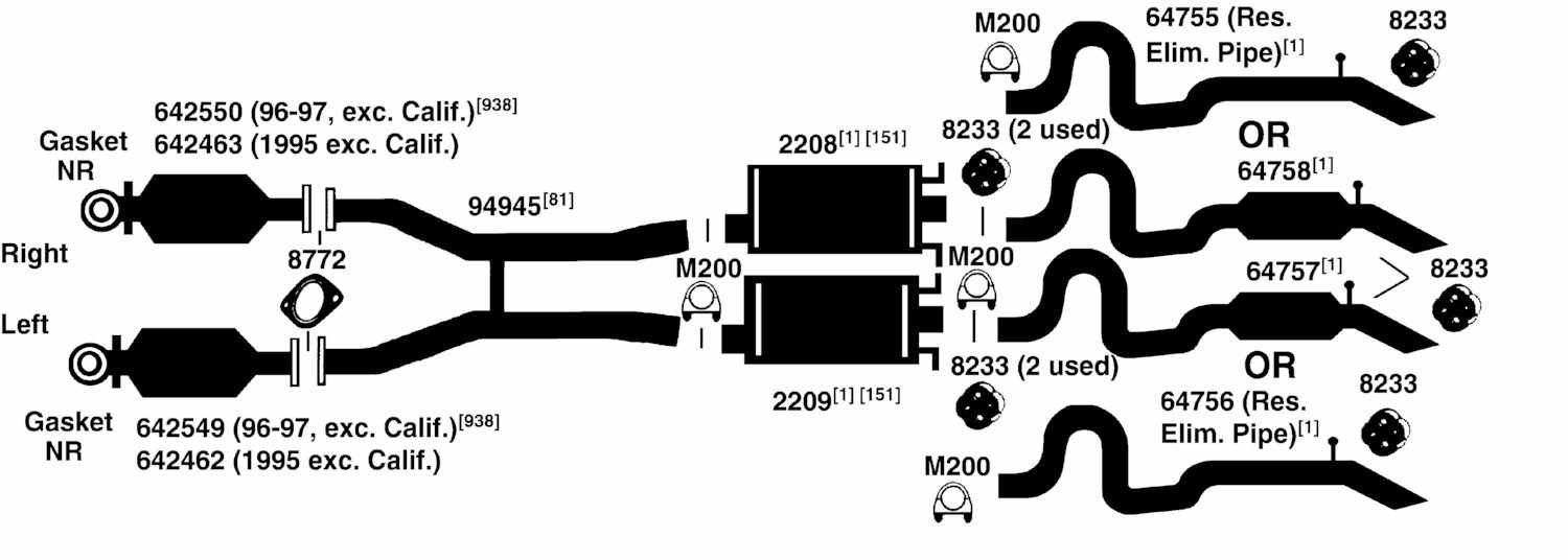 2000 Lincoln Town Car Parts Diagram Opinions About Wiring 22l Engine Schematic Of 1997 Chevrolet Cavalier Exhaust From Best Value Auto Rh Bestvalueautoparts Com Used