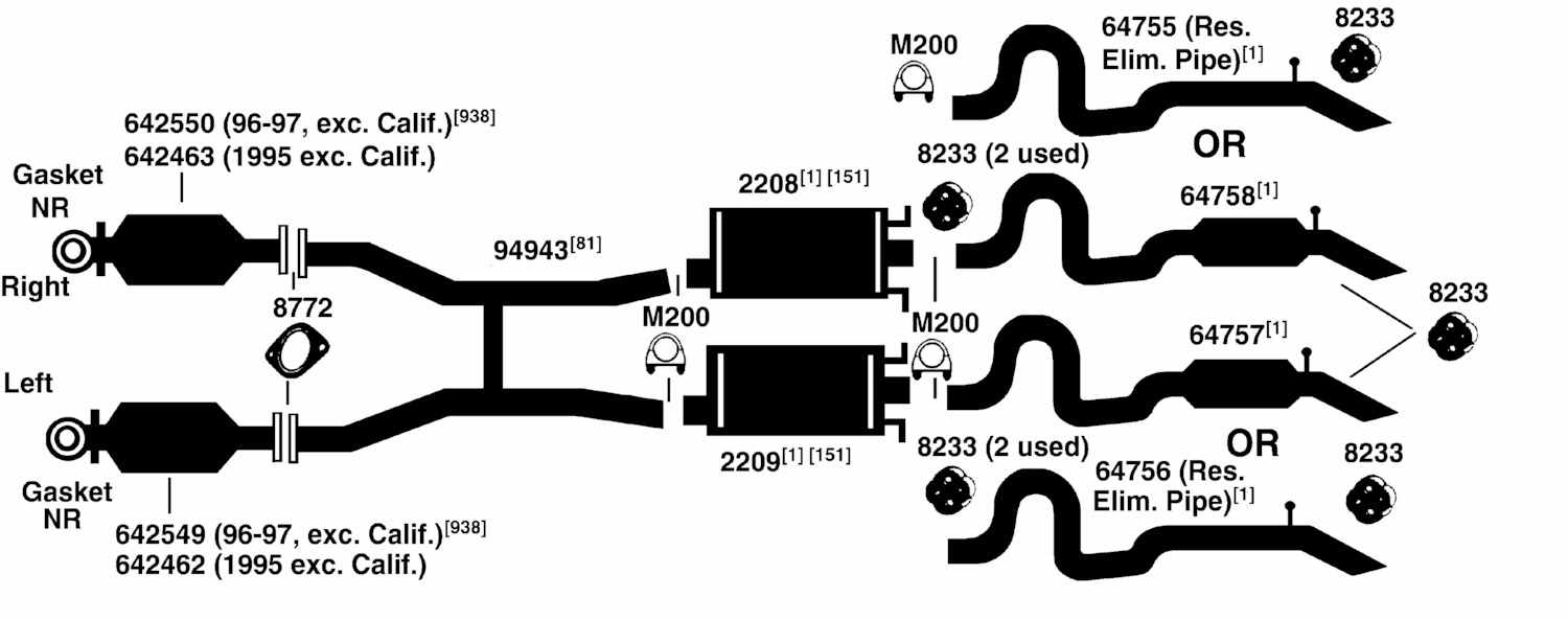 2002 Mercury Grand Marquis Fuse Box Diagram on 1992 ford f 150 serpentine belt diagram