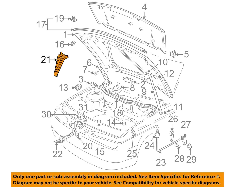 Radiator Core Support