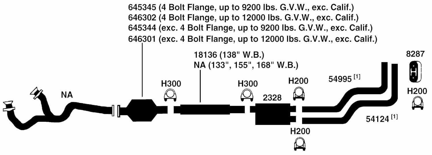 1997 Ford F250 Exhaust Diagram Block And Schematic Diagrams 1993 Van Fuse Fuel Gauge Free Engine Image For User Manual F350 460 System